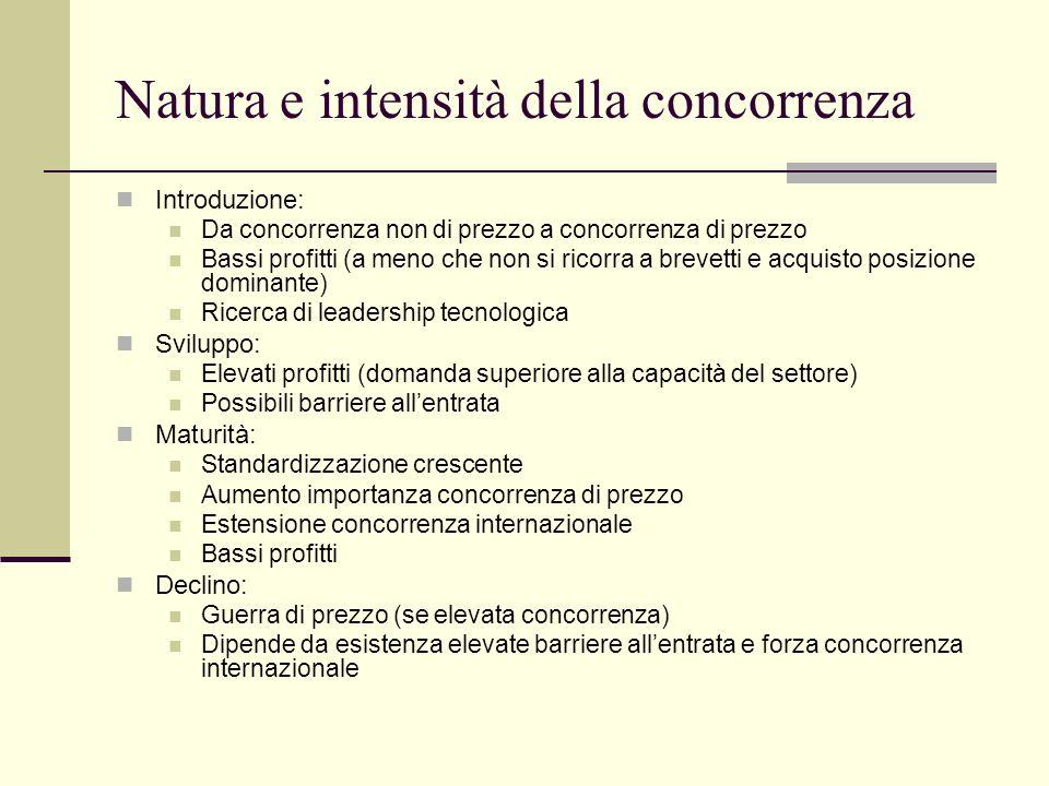Natura e intensità della concorrenza Introduzione: Da concorrenza non di prezzo a concorrenza di prezzo Bassi profitti (a meno che non si ricorra a br