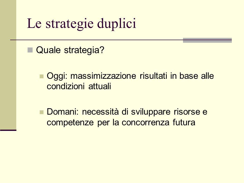 Le strategie duplici Quale strategia? Oggi: massimizzazione risultati in base alle condizioni attuali Domani: necessità di sviluppare risorse e compet
