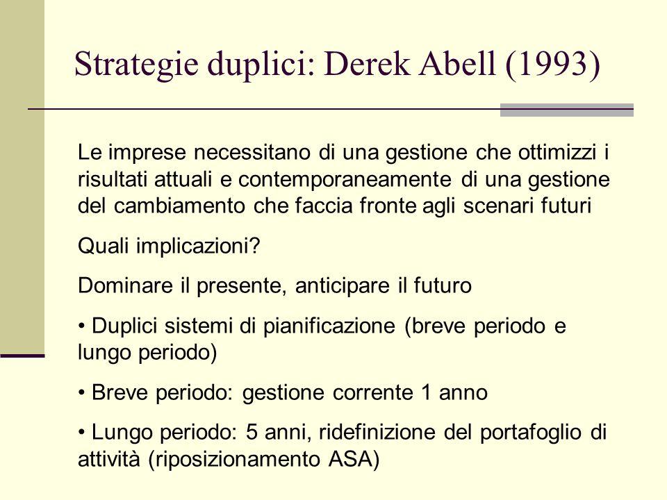 Strategie duplici: Derek Abell (1993) Le imprese necessitano di una gestione che ottimizzi i risultati attuali e contemporaneamente di una gestione de