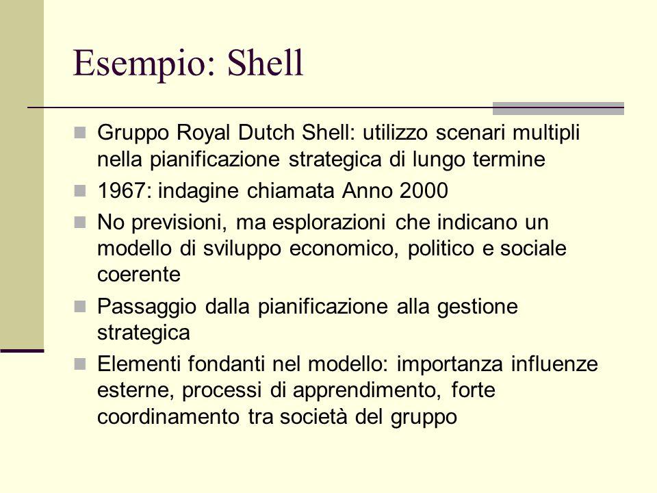 Esempio: Shell Gruppo Royal Dutch Shell: utilizzo scenari multipli nella pianificazione strategica di lungo termine 1967: indagine chiamata Anno 2000