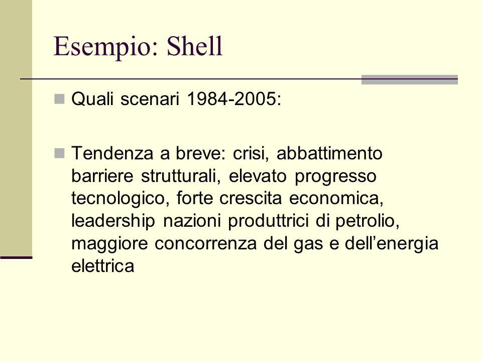 Esempio: Shell Quali scenari 1984-2005: Tendenza a breve: crisi, abbattimento barriere strutturali, elevato progresso tecnologico, forte crescita econ