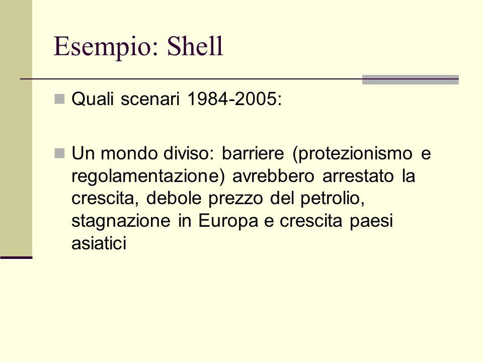 Esempio: Shell Quali scenari 1984-2005: Un mondo diviso: barriere (protezionismo e regolamentazione) avrebbero arrestato la crescita, debole prezzo de