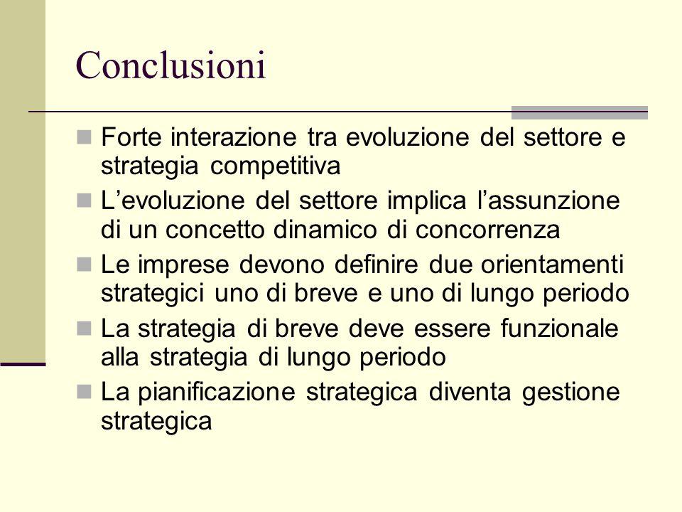 Conclusioni Forte interazione tra evoluzione del settore e strategia competitiva Levoluzione del settore implica lassunzione di un concetto dinamico d