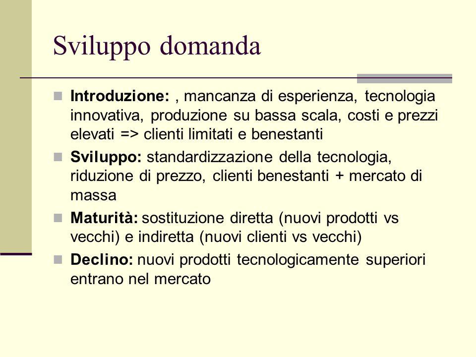 Sviluppo domanda Introduzione:, mancanza di esperienza, tecnologia innovativa, produzione su bassa scala, costi e prezzi elevati => clienti limitati e