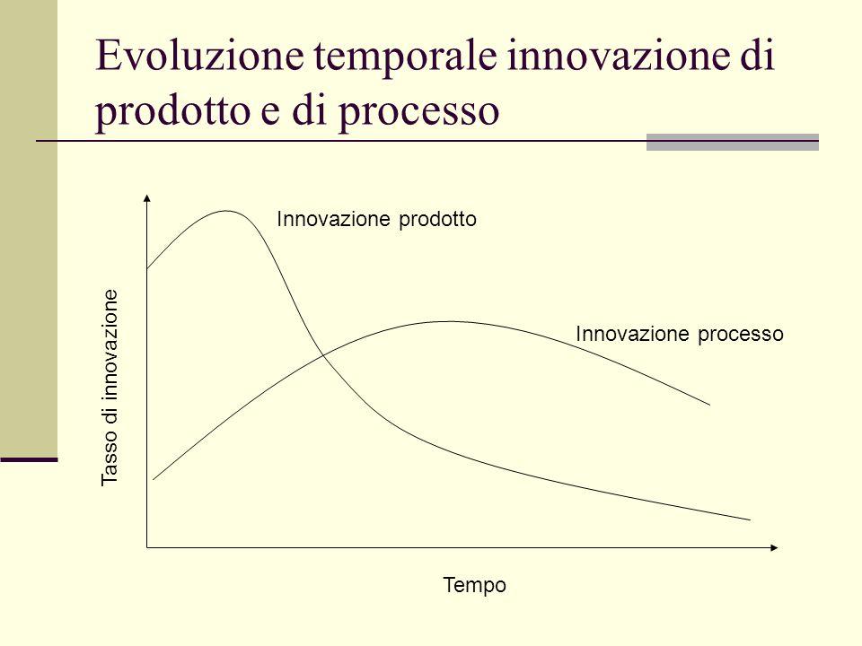 Strategie duplici: Derek Abell (1993) Le imprese necessitano di una gestione che ottimizzi i risultati attuali e contemporaneamente di una gestione del cambiamento che faccia fronte agli scenari futuri Quali implicazioni.