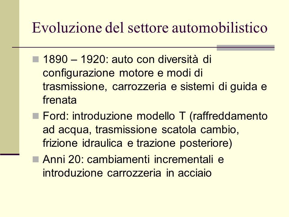 Evoluzione del settore automobilistico Anni 20 anni 70: tecnologie e applicazioni non convenzionali vennero sostituite Anche le differenze nazionali sono diminuite Automobile americana: riduzione dimensioni Automobili italiane: aumento dimensioni Da innovazioni radicali a innovazioni incrementali Stabilizzazione tecnologie => riduzione costi