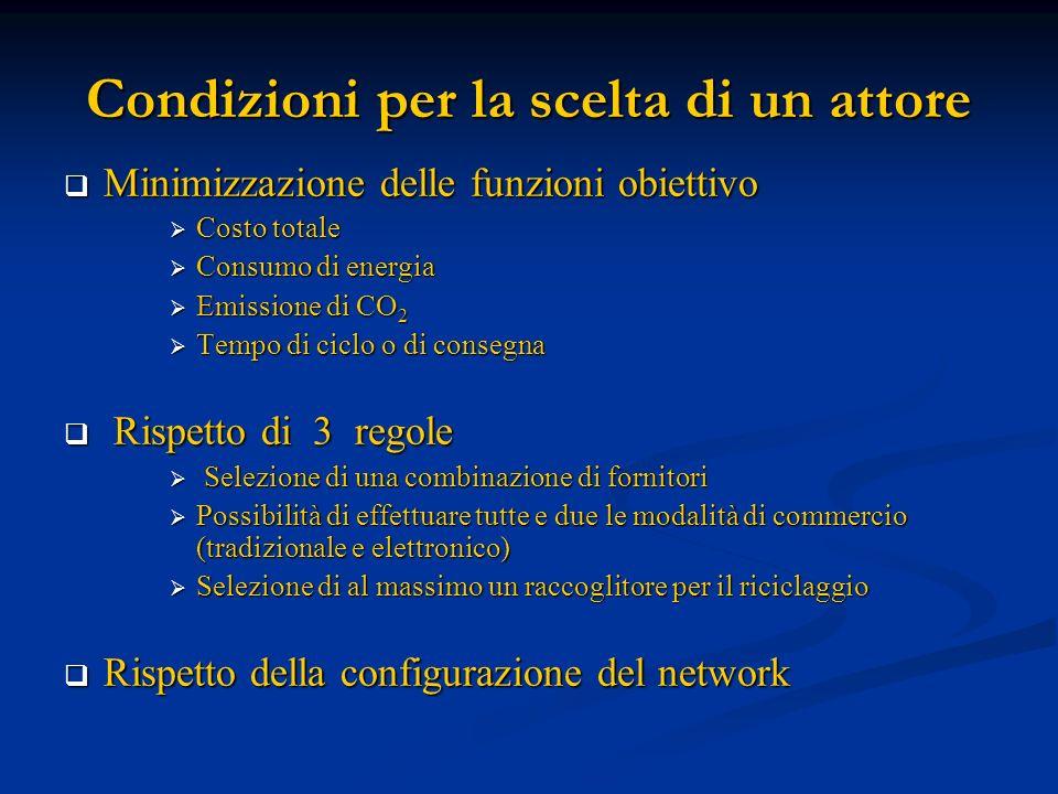 Condizioni per la scelta di un attore Minimizzazione delle funzioni obiettivo Minimizzazione delle funzioni obiettivo Costo totale Costo totale Consum