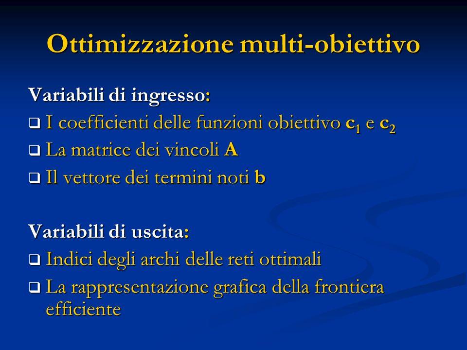 Ottimizzazione multi-obiettivo Variabili di ingresso: I coefficienti delle funzioni obiettivo c 1 e c 2 I coefficienti delle funzioni obiettivo c 1 e