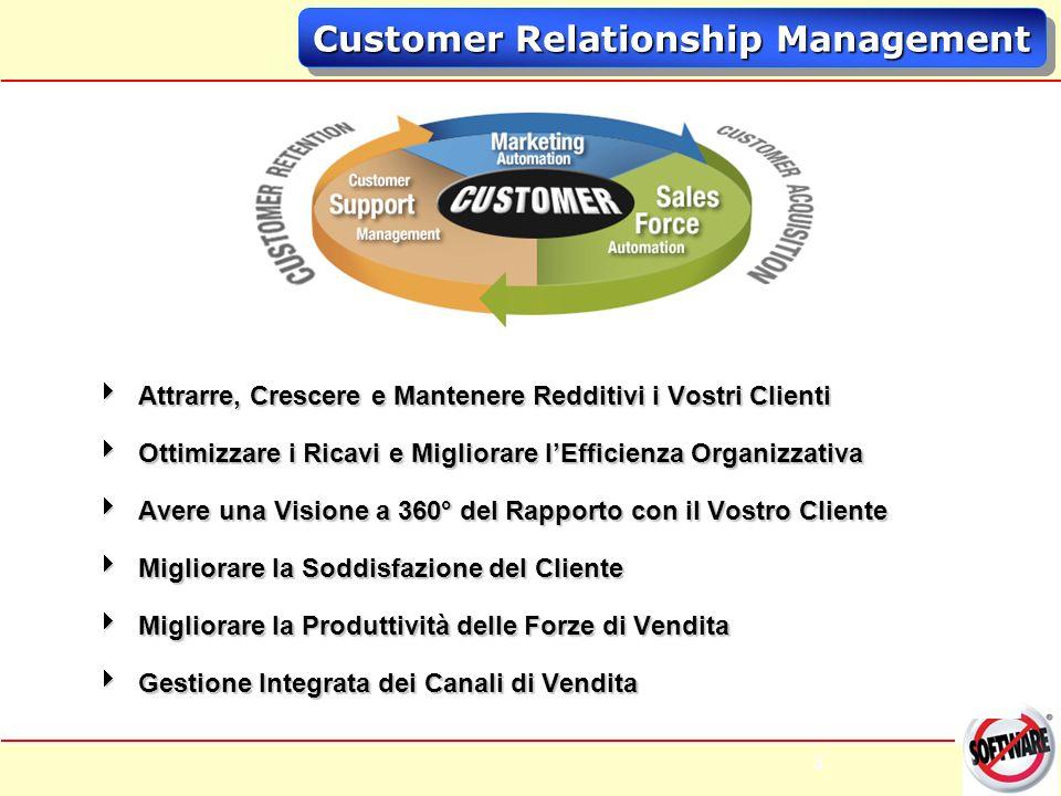 3 3 Customer Relationship Management Attrarre, Crescere e Mantenere Redditivi i Vostri Clienti Attrarre, Crescere e Mantenere Redditivi i Vostri Clienti Ottimizzare i Ricavi e Migliorare lEfficienza Organizzativa Ottimizzare i Ricavi e Migliorare lEfficienza Organizzativa Avere una Visione a 360° del Rapporto con il Vostro Cliente Avere una Visione a 360° del Rapporto con il Vostro Cliente Migliorare la Soddisfazione del Cliente Migliorare la Soddisfazione del Cliente Migliorare la Produttività delle Forze di Vendita Migliorare la Produttività delle Forze di Vendita Gestione Integrata dei Canali di Vendita Gestione Integrata dei Canali di Vendita