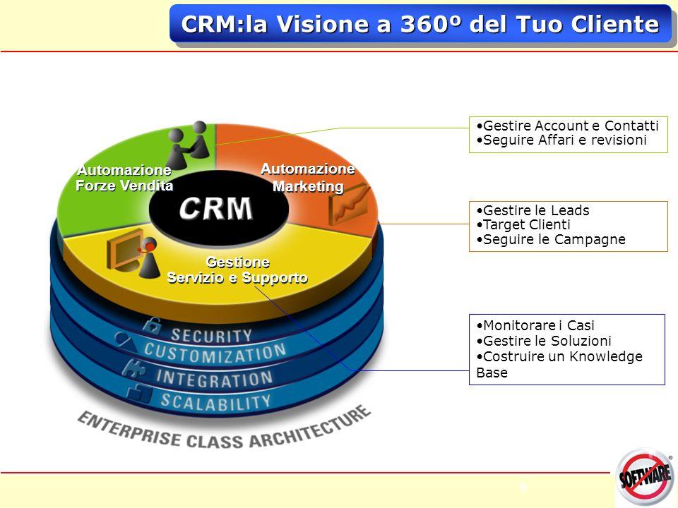 9 9 CRM:la Visione a 360º del Tuo Cliente Gestire le Leads Target Clienti Seguire le Campagne Gestire Account e Contatti Seguire Affari e revisioni Monitorare i Casi Gestire le Soluzioni Costruire un Knowledge Base Automazione Forze Vendita Automazione Forze Vendita Gestione Servizio e Supporto Gestione Servizio e Supporto Automazione Marketing Automazione Marketing