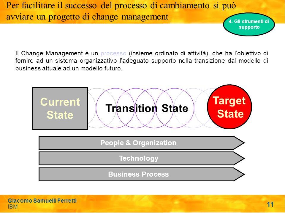 11 Il Change Management è un processo (insieme ordinato di attività), che ha lobiettivo di fornire ad un sistema organizzativo ladeguato supporto nella transizione dal modello di business attuale ad un modello futuro.