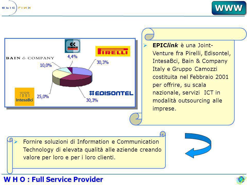 WWWWWW EPIClink è una Joint- Venture fra Pirelli, Edisontel, IntesaBci, Bain & Company Italy e Gruppo Camozzi costituita nel Febbraio 2001 per offrire, su scala nazionale, servizi ICT in modalità outsourcing alle imprese.