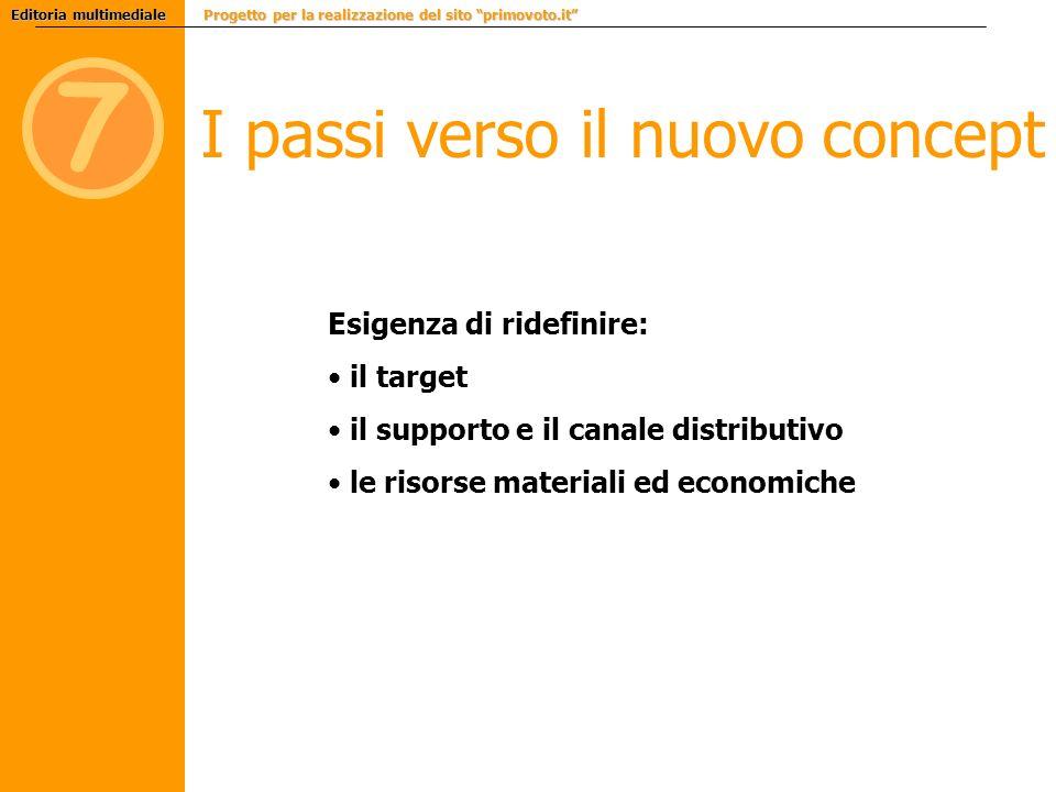 I passi verso il nuovo concept Esigenza di ridefinire: il target il supporto e il canale distributivo le risorse materiali ed economiche Editoria mult