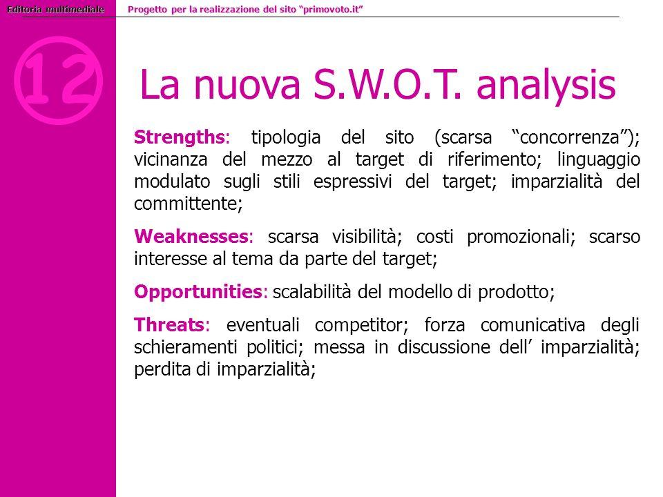 12 La nuova S.W.O.T. analysis Strengths: tipologia del sito (scarsa concorrenza); vicinanza del mezzo al target di riferimento; linguaggio modulato su
