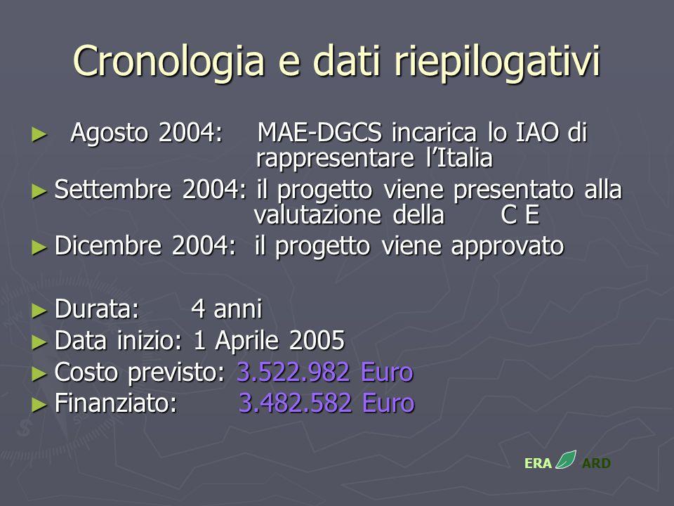 Cronologia e dati riepilogativi Agosto 2004: MAE-DGCS incarica lo IAO di rappresentare lItalia Agosto 2004: MAE-DGCS incarica lo IAO di rappresentare lItalia Settembre 2004: il progetto viene presentato alla valutazione dellaC E Settembre 2004: il progetto viene presentato alla valutazione dellaC E Dicembre 2004: il progetto viene approvato Dicembre 2004: il progetto viene approvato Durata: 4 anni Durata: 4 anni Data inizio: 1 Aprile 2005 Data inizio: 1 Aprile 2005 Costo previsto: 3.522.982 Euro Costo previsto: 3.522.982 Euro Finanziato: 3.482.582 Euro Finanziato: 3.482.582 Euro ERA ARD