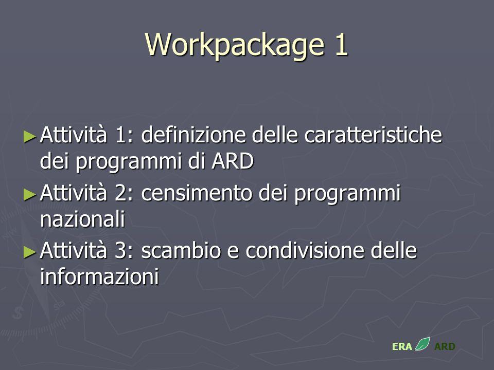 Workpackage 1 Attività 1: definizione delle caratteristiche dei programmi di ARD Attività 1: definizione delle caratteristiche dei programmi di ARD Attività 2: censimento dei programmi nazionali Attività 2: censimento dei programmi nazionali Attività 3: scambio e condivisione delle informazioni Attività 3: scambio e condivisione delle informazioni ERA ARD