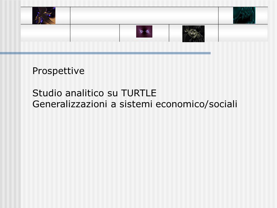 Prospettive Studio analitico su TURTLE Generalizzazioni a sistemi economico/sociali