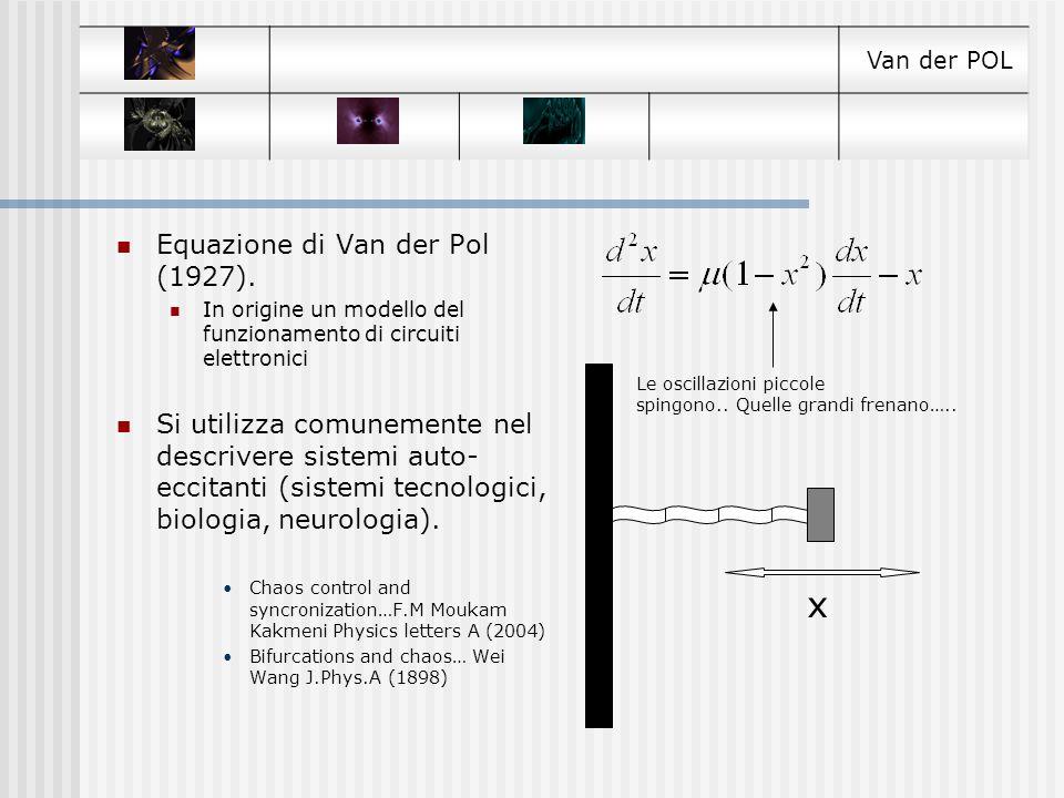 Esempi di applicazione Van der POL Bifurcations and chaos of the Bonhoeffer-van der Pol model W Wang W Wang Sch.