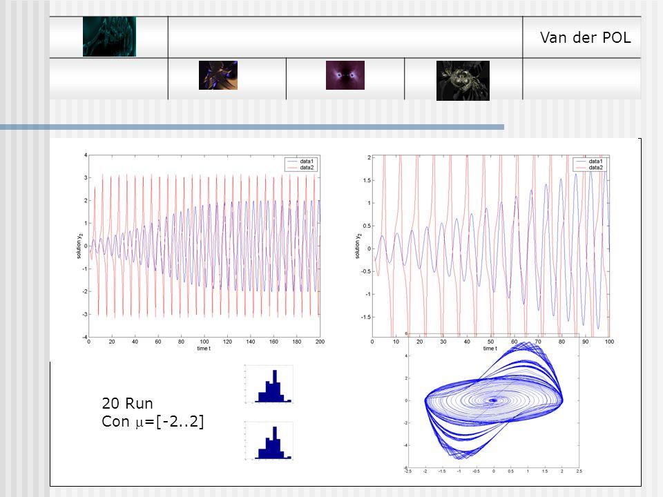 Van der POL..A basse velocità μ aumenta ad alte velocità μ diminuisce… si recupera lenergia persa in attrito….