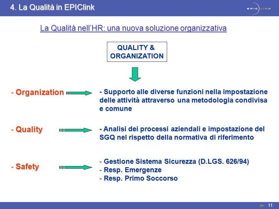 11 4. La Qualità in EPIClink La Qualità nellHR: una nuova soluzione organizzativa QUALITY & ORGANIZATION - Organization - Quality - Safety - Analisi d