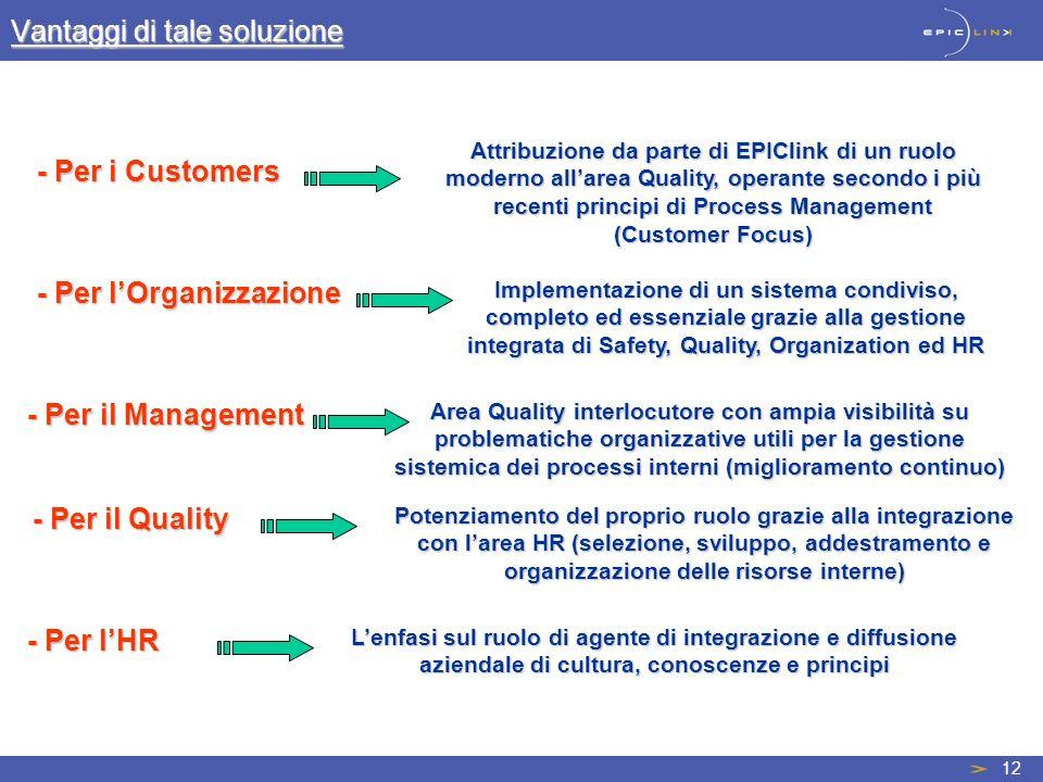 12 - Per i Customers Vantaggi di tale soluzione - Per lOrganizzazione - Per il Quality - Per il Management - Per il Management - Per lHR Lenfasi sul r