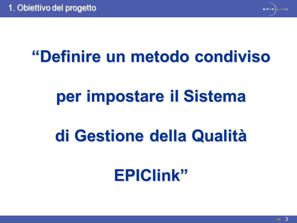 14 Il progetto Sicurezza I primi clienti di EPIClink sono i dipendenti Analisi dei Rischi Analisi dei Rischi Piano di Sicurezza Piano di Sicurezza Piano di Emergenza Piano di Emergenza Miglioramento delle condizioni di lavoro Miglioramento delle condizioni di lavoro