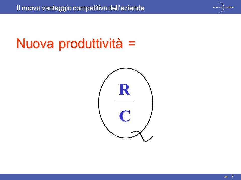 7 Il nuovo vantaggio competitivo dellazienda Nuova produttività = RC