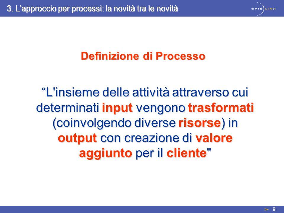 9 3. Lapproccio per processi: la novità tra le novità Definizione di Processo L'insiemeL'insieme delle attività attraverso cui determinati determinati