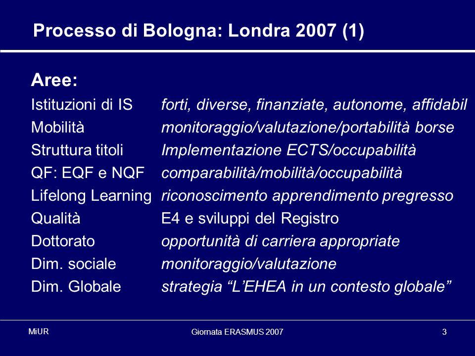 Giornata ERASMUS 20073 MiUR Processo di Bologna: Londra 2007 (1) Aree: Istituzioni di ISforti, diverse, finanziate, autonome, affidabil Mobilitàmonitoraggio/valutazione/portabilità borse Struttura titoliImplementazione ECTS/occupabilità QF: EQF e NQFcomparabilità/mobilità/occupabilità Lifelong Learningriconoscimento apprendimento pregresso QualitàE4 e sviluppi del Registro Dottoratoopportunità di carriera appropriate Dim.