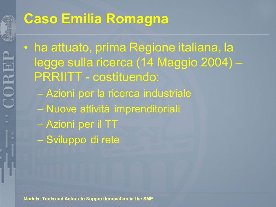 Models, Tools and Actors to Support Innovation in the SME Caso Emilia Romagna ha attuato, prima Regione italiana, la legge sulla ricerca (14 Maggio 20