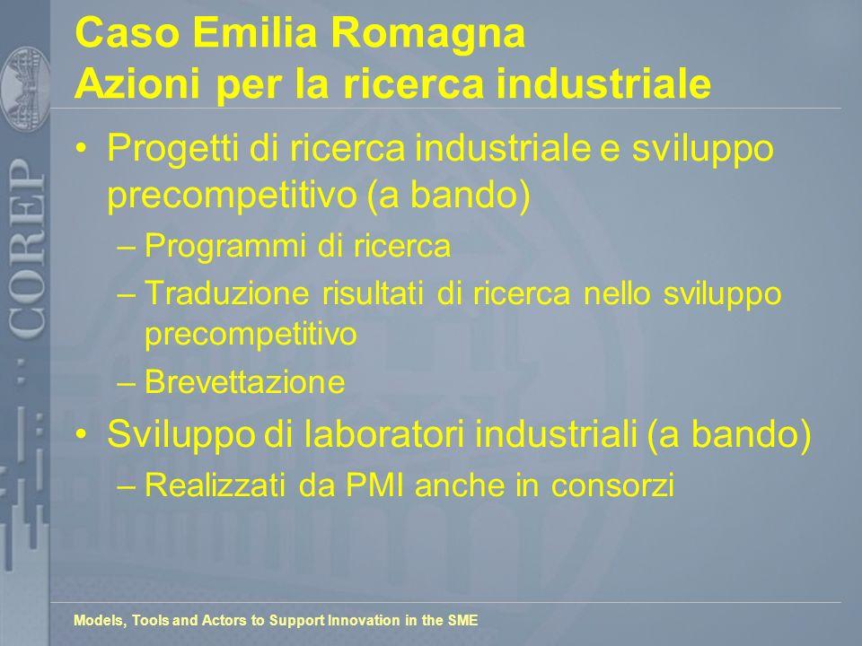 Models, Tools and Actors to Support Innovation in the SME Caso Emilia Romagna Azioni per la ricerca industriale Progetti di ricerca industriale e sviluppo precompetitivo (a bando) –Programmi di ricerca –Traduzione risultati di ricerca nello sviluppo precompetitivo –Brevettazione Sviluppo di laboratori industriali (a bando) –Realizzati da PMI anche in consorzi
