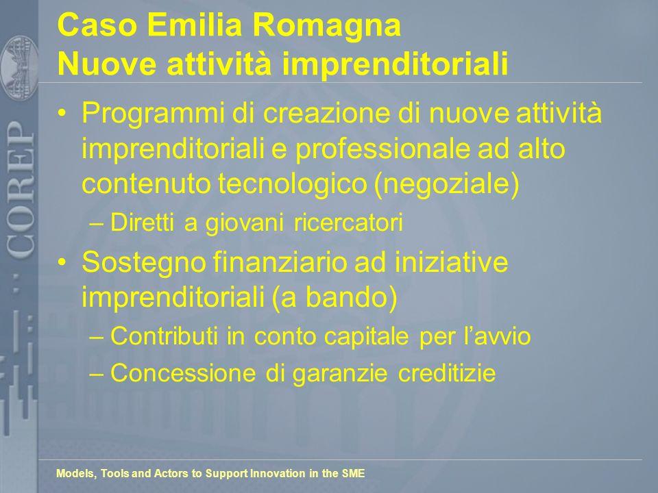 Models, Tools and Actors to Support Innovation in the SME Caso Emilia Romagna Nuove attività imprenditoriali Programmi di creazione di nuove attività