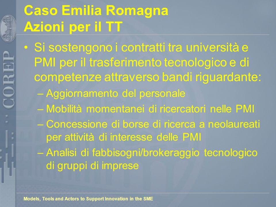 Models, Tools and Actors to Support Innovation in the SME Caso Emilia Romagna Azioni per il TT Si sostengono i contratti tra università e PMI per il t