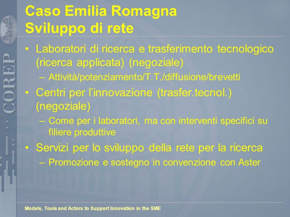 Models, Tools and Actors to Support Innovation in the SME Caso Emilia Romagna Sviluppo di rete Laboratori di ricerca e trasferimento tecnologico (ricerca applicata) (negoziale) –Attività/potenziamento/T.T./diffusione/brevetti Centri per linnovazione (trasfer.tecnol.) (negoziale) –Come per i laboratori, ma con interventi specifici su filiere produttive Servizi per lo sviluppo della rete per la ricerca –Promozione e sostegno in convenzione con Aster