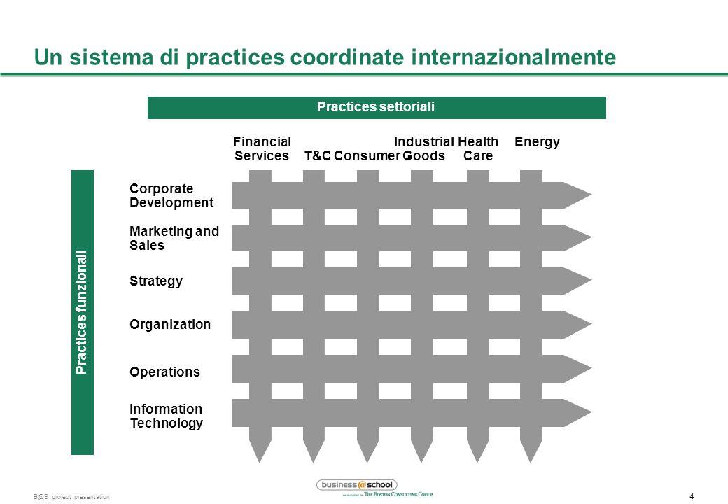 3 B@S_project presentation BCG: un leader nella consulenza direzionale a livello internazionale 197519841990198219661963199619971998199519991970200120