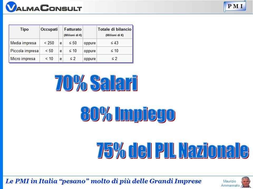 Maurizio Ammannato P M I Le PMI in Italia pesano molto di più delle Grandi Imprese