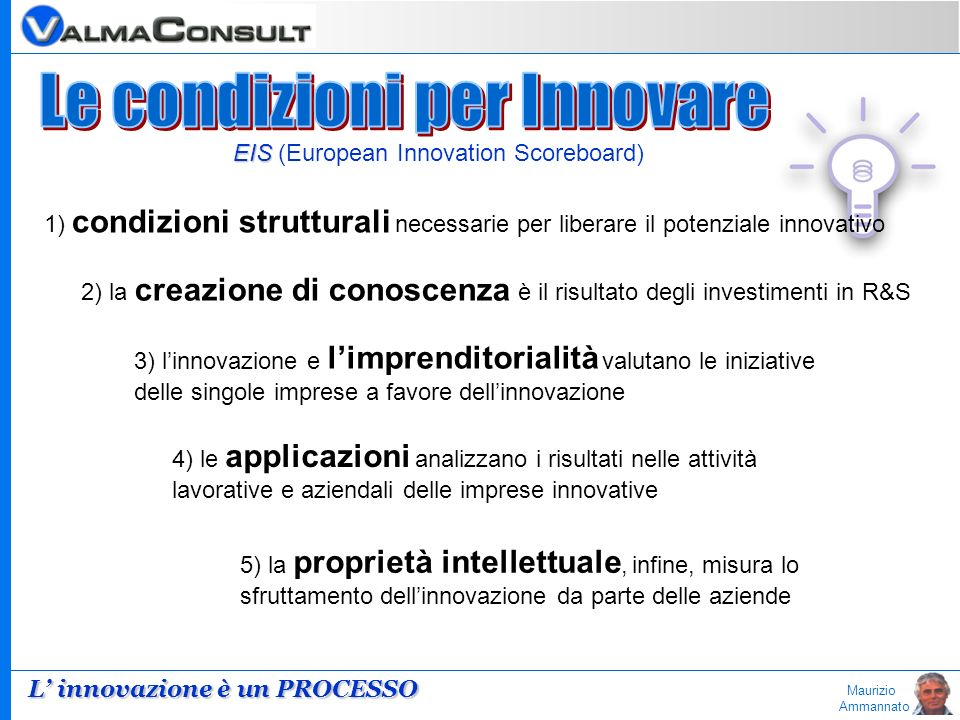 Maurizio Ammannato 1) condizioni strutturali necessarie per liberare il potenziale innovativo 2) la creazione di conoscenza è il risultato degli investimenti in R&S 3) linnovazione e limprenditorialità valutano le iniziative delle singole imprese a favore dellinnovazione 4) le applicazioni analizzano i risultati nelle attività lavorative e aziendali delle imprese innovative 5) la proprietà intellettuale, infine, misura lo sfruttamento dellinnovazione da parte delle aziende L innovazione è un PROCESSO EIS EIS (European Innovation Scoreboard)