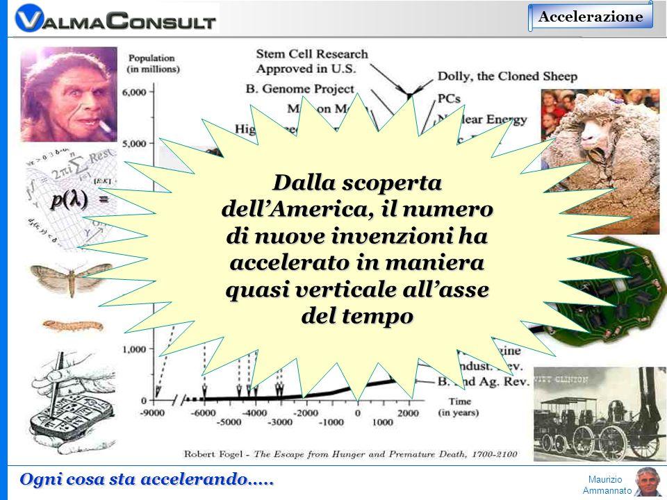 Maurizio Ammannato Accelerazione Ogni cosa sta accelerando…..