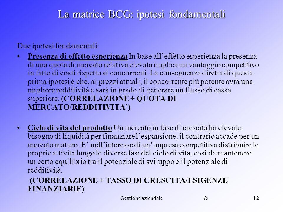 ©Gestione aziendale12 La matrice BCG: ipotesi fondamentali Due ipotesi fondamentali: Presenza di effetto esperienza In base alleffetto esperienza la p