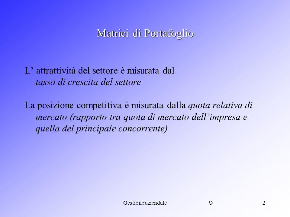 ©Gestione aziendale2 Matrici di Portafoglio L attrattività del settore è misurata dal tasso di crescita del settore La posizione competitiva è misurat