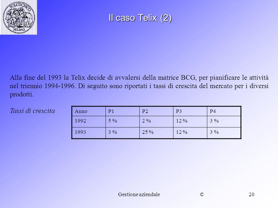 ©Gestione aziendale20 Il caso Telix (2) Alla fine del 1993 la Telix decide di avvalersi della matrice BCG, per pianificare le attività nel triennio 19