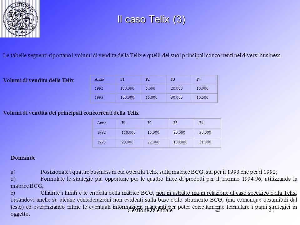 ©Gestione aziendale21 Il caso Telix (3) Le tabelle seguenti riportano i volumi di vendita della Telix e quelli dei suoi principali concorrenti nei diversi business.