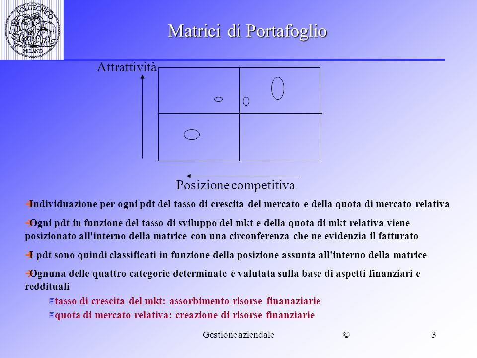 ©Gestione aziendale14 Un esempio di matrice BCG applicata in unindustria alimentare