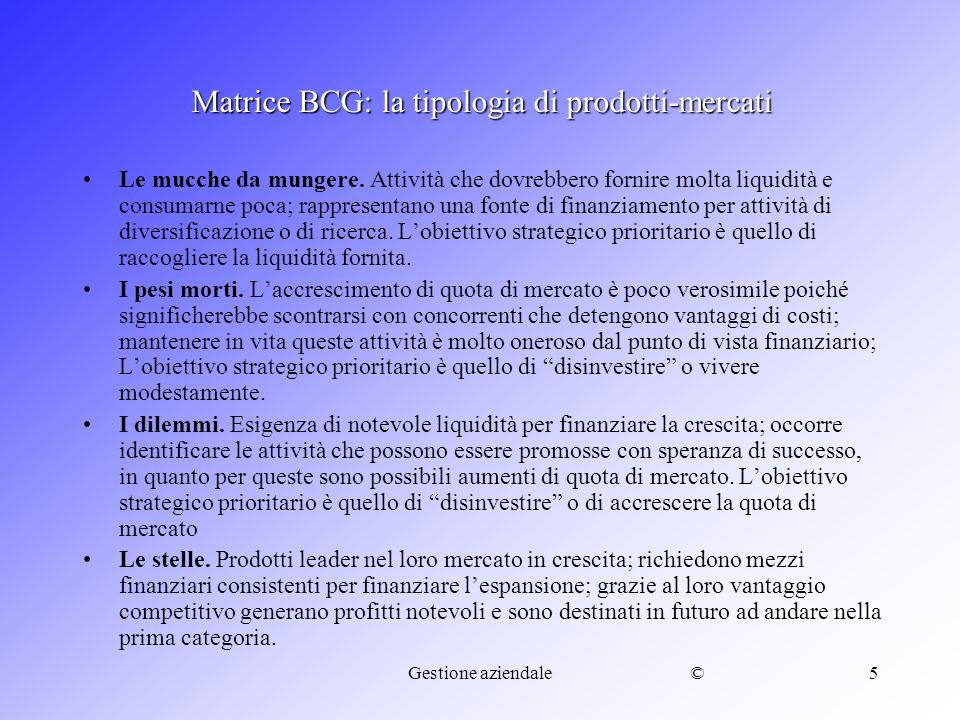 ©Gestione aziendale6 La matrice BCG (2) STAR CASH COWDOG QUESTION MARK Tasso di sviluppo del mercato Quota di mkt relativa 1 AltaBassa Alto Basso ++ - - - +-+- +++ - + - - -