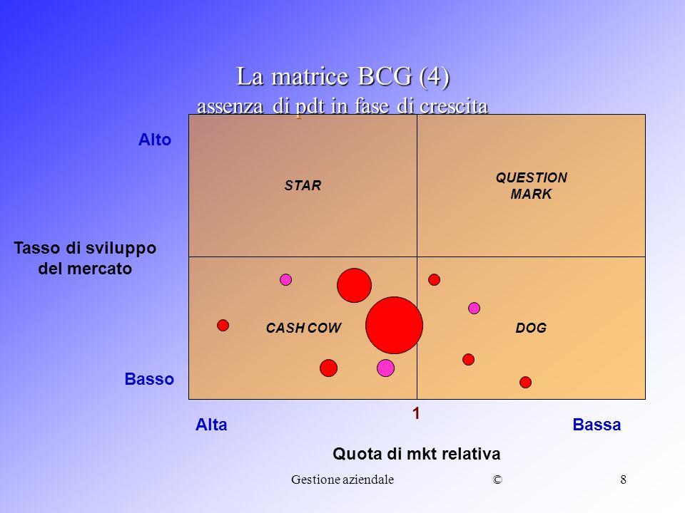 ©Gestione aziendale8 La matrice BCG (4) assenza di pdt in fase di crescita STAR CASH COWDOG QUESTION MARK Quota di mkt relativa 1 AltaBassa Alto Basso