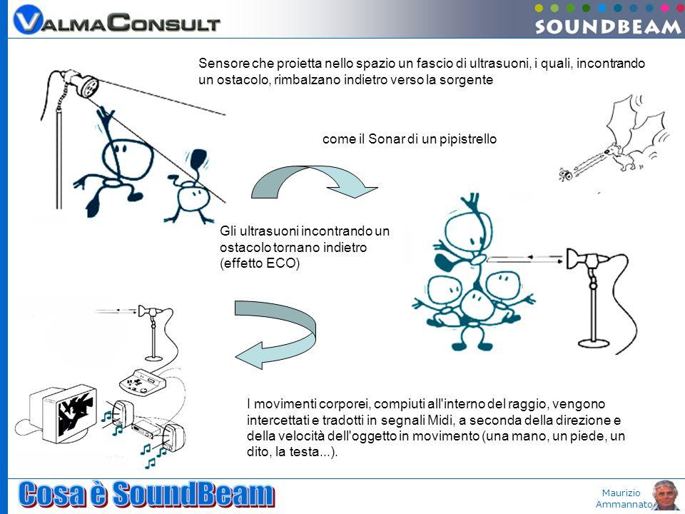 Maurizio Ammannato Sensore che proietta nello spazio un fascio di ultrasuoni, i quali, incontrando un ostacolo, rimbalzano indietro verso la sorgente