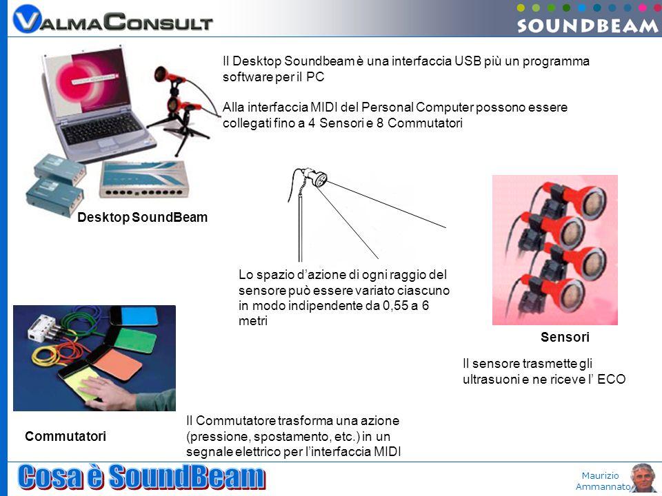 Maurizio Ammannato Il Desktop Soundbeam è una interfaccia USB più un programma software per il PC Alla interfaccia MIDI del Personal Computer possono essere collegati fino a 4 Sensori e 8 Commutatori Desktop SoundBeam Sensori Lo spazio dazione di ogni raggio del sensore può essere variato ciascuno in modo indipendente da 0,55 a 6 metri Commutatori Il Commutatore trasforma una azione (pressione, spostamento, etc.) in un segnale elettrico per linterfaccia MIDI Il sensore trasmette gli ultrasuoni e ne riceve l ECO