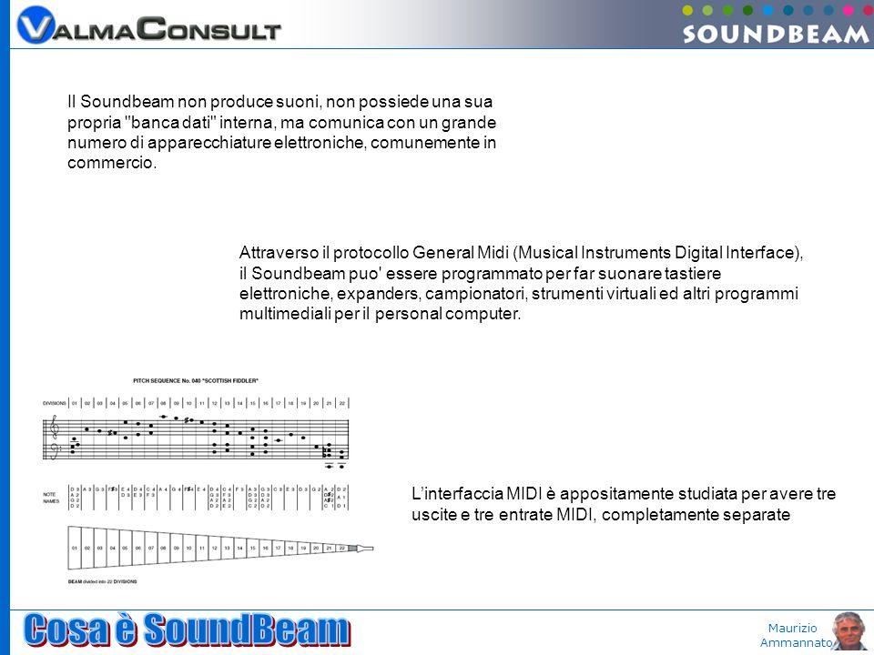 Maurizio Ammannato Il Soundbeam non produce suoni, non possiede una sua propria banca dati interna, ma comunica con un grande numero di apparecchiature elettroniche, comunemente in commercio.