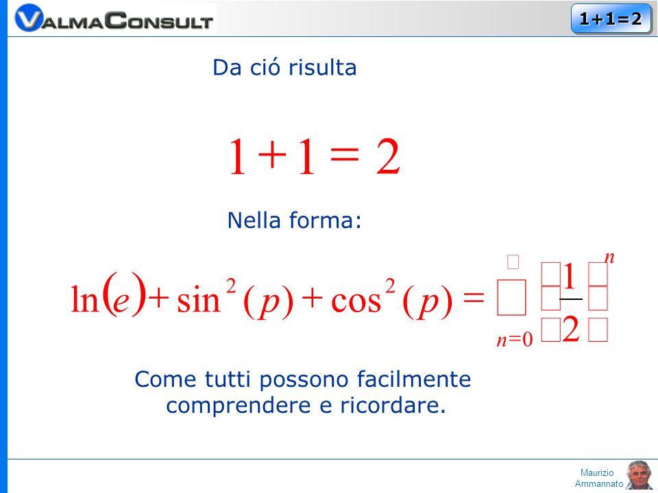 Maurizio Ammannato 1+1=21+1=2 Inoltre si possono aggiungere le seguenti banali uguaglianze: )(tanh1*)cosh(1 2 qq e 2 1 1lim z e z