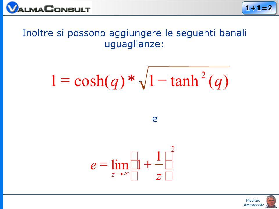 Maurizio Ammannato 1+1=21+1=2 Da ció risulta che: n n ppe 0 22 2 1 )(cos)(sinln Da ció risulta una forma semplificata dellequazione precedente: 0 2 22 2 2 )(tanh1*)cosh( )(cos)(sin 1 1limln n n z qq pp z